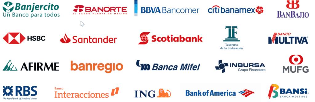 Bancos para pagar pasaporte mexicano
